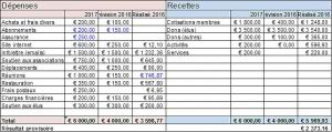 afrpb-budget-2017